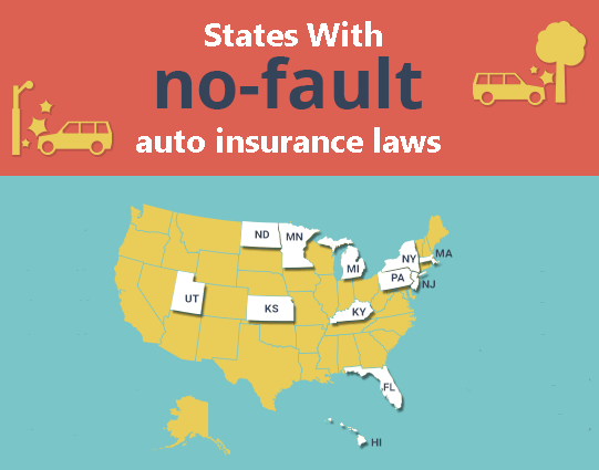 no-fault-state